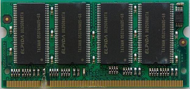Paměť SODIMM DDR pro notebooky