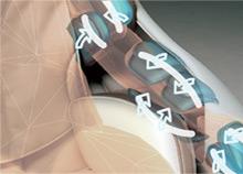 masážní křesla s lymfatickou masáží na ruce