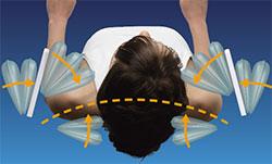 masážní křesla se vzduchovou masáží na ramena