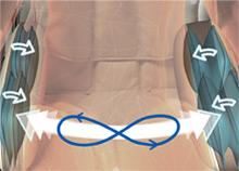masážní křesla s uvolňující masáží na spodní část těla