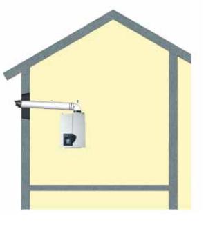 Sada koaxiálního odkouření pro kondenzační kotel přes zeď