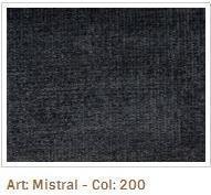 Černá látka Mistral 200